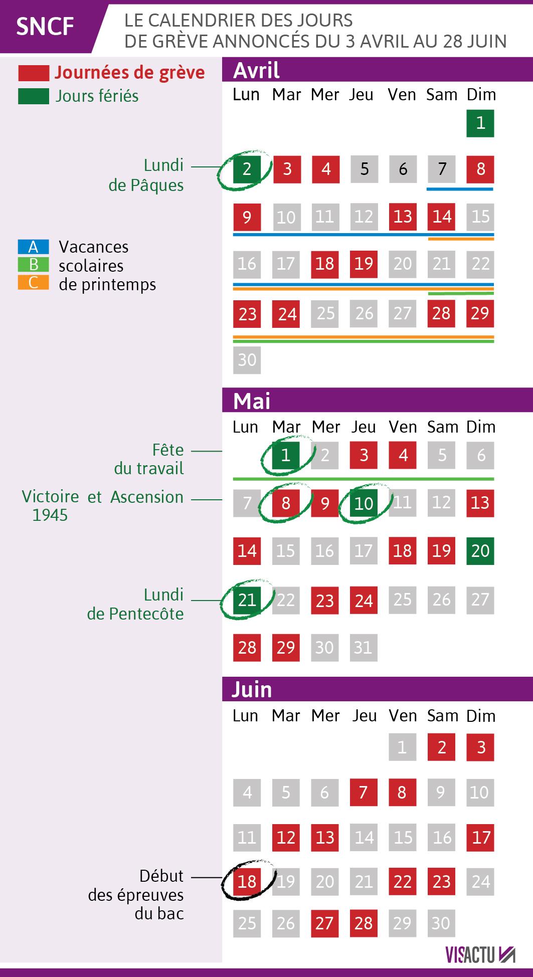 SNCF. Les perturbations commencent lundi soir : quels sont les 36